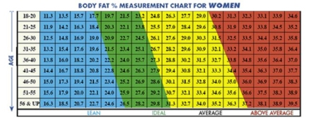 Ideal-Body-Fat-Percentage-Chart3